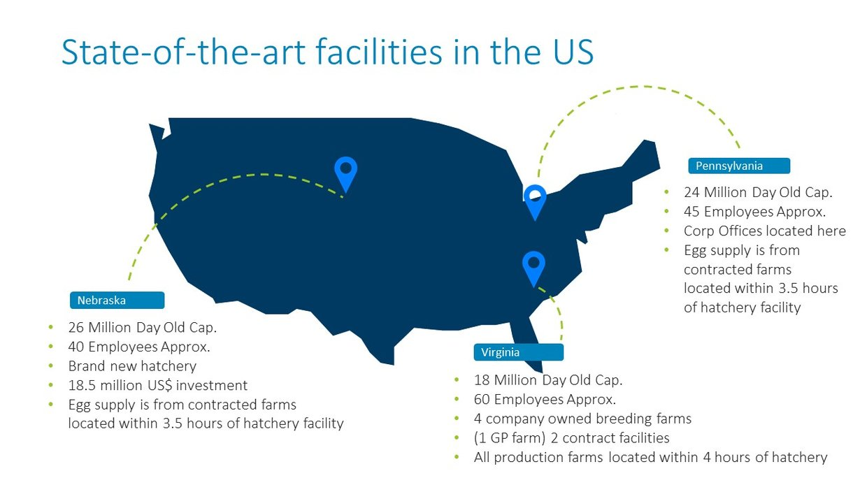 US layer facility map